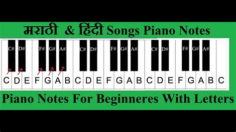Piano letter notes || Easy Piano Songs For Beginners