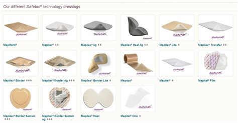 Siliconen verband (silicone coated dressings)